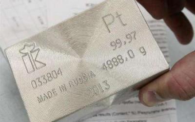 传奇钯金涨至今年最高位1039美元