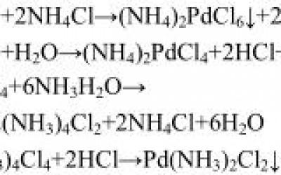 废钯催化剂回收提取钯常用工艺简介(五)