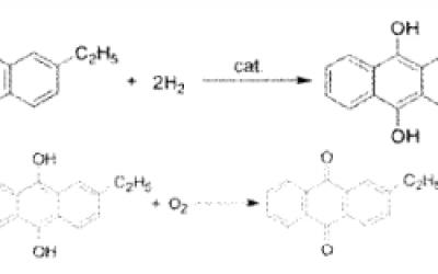 双氧水氧化的废钯催化剂回收提取钯(一)