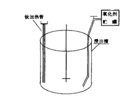 钯氢氧化钠废催化剂中提取钯金回收方法(二)