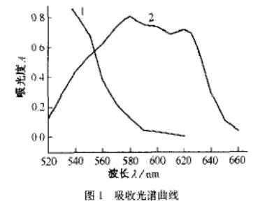 用乙醇体系测定废钯催化剂中钯含量(一)