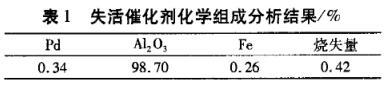 钯三氧化二铝催化剂回收提取贵金属钯(一)