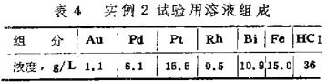 从盐酸水溶液中萃取分离贵金属钯(二)