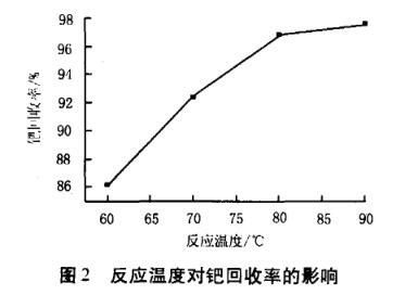 钯三氧化二铝催化剂回收提取贵金属钯(二)