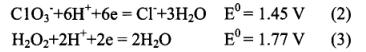 采用氯化法从废钯氧化铝催化剂中提取钯(二)