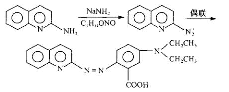 固相萃取光度法从氰化渣中分离钯(一)