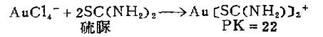 原子吸收法硝基甲烷萃取分离金铂钯(二)