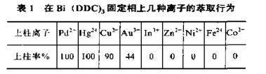 置换萃取色谱法分离富集钯(一)