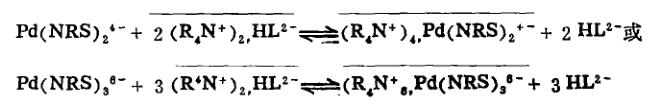 季铵型萃取剂N263萃取色谱法分离富集痕量钯(二)