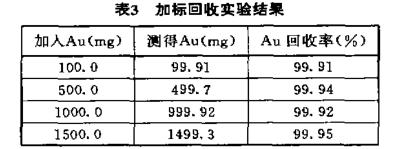 还原重量法萃取分离金铂钯分析