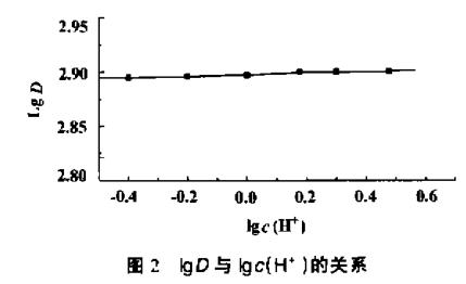 甲基异丁酮萃取分离贵金属金铂钯(一)