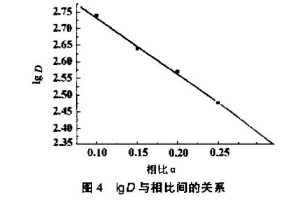 甲基异丁酮萃取分离贵金属金铂钯(二)